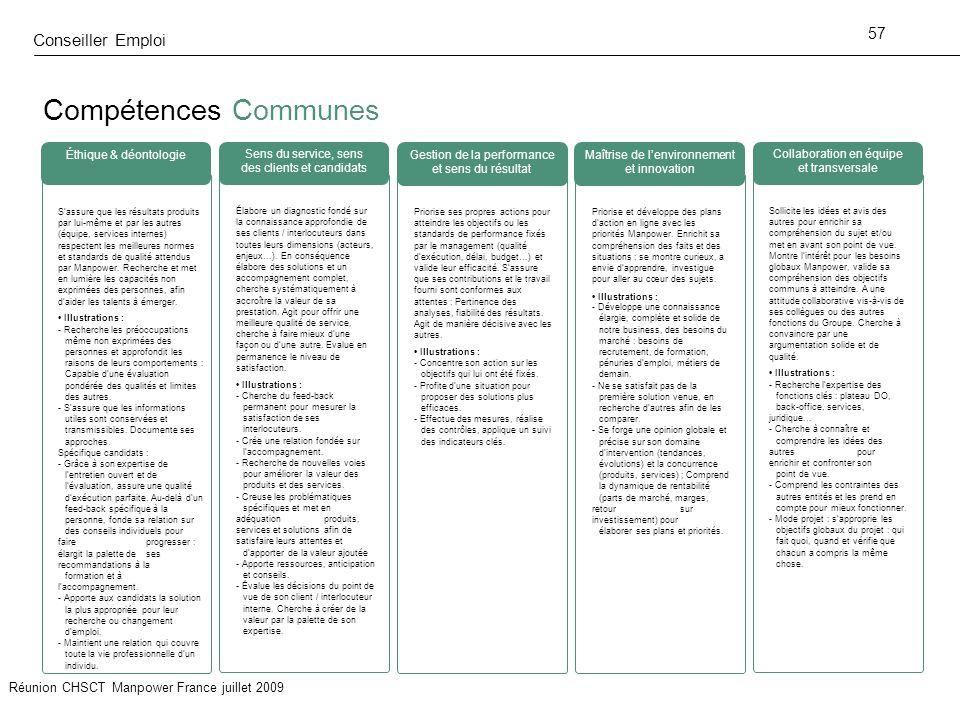 57 Réunion CHSCT Manpower France juillet 2009 Conseiller Emploi Compétences Communes S'assure que les résultats produits par lui-même et par les autres (équipe, services internes) respectent les meilleures normes et standards de qualité attendus par Manpower.