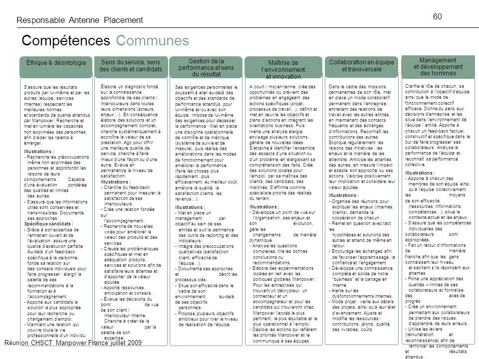 60 Réunion CHSCT Manpower France juillet 2009 Compétences Communes S'assure que les résultats produits par lui-même et par les autres (équipe, services internes) respectent les meilleures normes et standards de qualité attendus par Manpower.