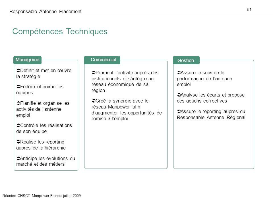 61 Réunion CHSCT Manpower France juillet 2009 Responsable Antenne Placement Vent e Compétences Techniques Gestion Vent e GestionRecrutement Commercial
