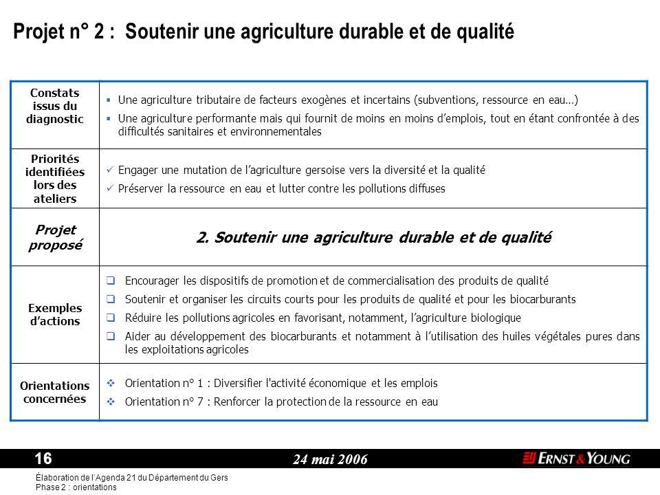 24 mai 2006 16 Élaboration de l'Agenda 21 du Département du Gers Phase 2 : orientations Thème : Constats issus du diagnostic  Une agriculture tributa