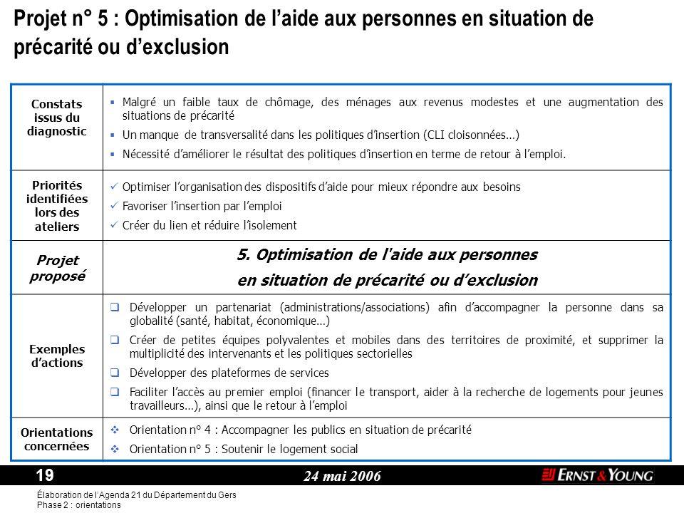 24 mai 2006 19 Élaboration de l'Agenda 21 du Département du Gers Phase 2 : orientations Thème : Constats issus du diagnostic  Malgré un faible taux d