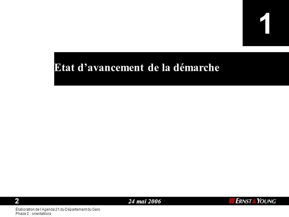 24 mai 2006 2 Élaboration de l'Agenda 21 du Département du Gers Phase 2 : orientations Thème : Etat d'avancement de la démarche 1