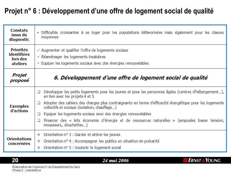 24 mai 2006 20 Élaboration de l'Agenda 21 du Département du Gers Phase 2 : orientations Thème : Constats issus du diagnostic  Difficultés croissantes