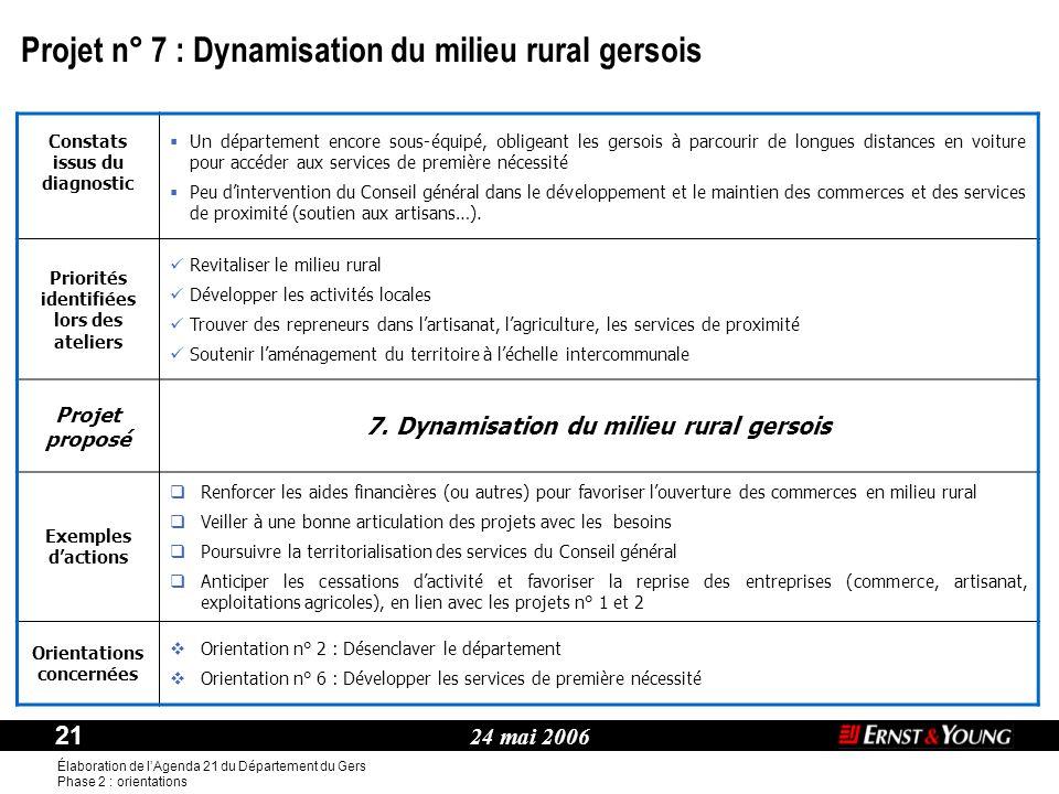 24 mai 2006 21 Élaboration de l'Agenda 21 du Département du Gers Phase 2 : orientations Thème : Constats issus du diagnostic  Un département encore s