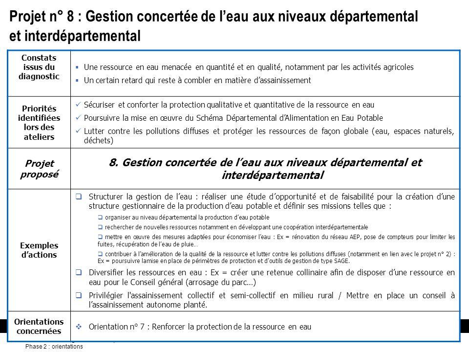24 mai 2006 22 Élaboration de l'Agenda 21 du Département du Gers Phase 2 : orientations Thème : Constats issus du diagnostic  Une ressource en eau me
