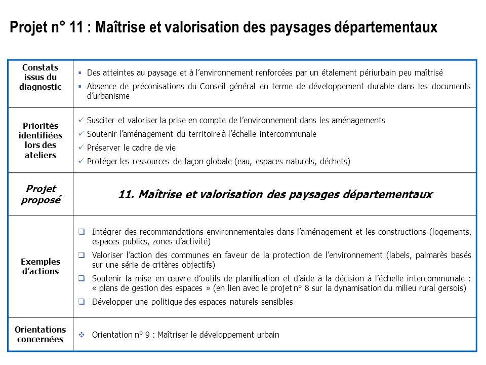 24 mai 2006 25 Élaboration de l'Agenda 21 du Département du Gers Phase 2 : orientations Thème : Constats issus du diagnostic  Des atteintes au paysag