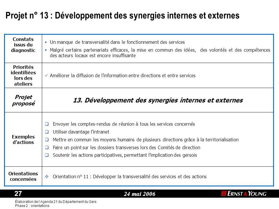 24 mai 2006 27 Élaboration de l'Agenda 21 du Département du Gers Phase 2 : orientations Thème : Constats issus du diagnostic  Un manque de transversa