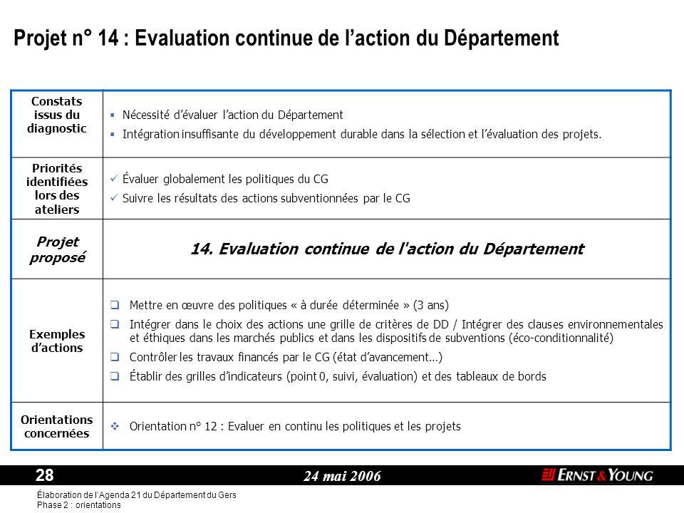 24 mai 2006 28 Élaboration de l'Agenda 21 du Département du Gers Phase 2 : orientations Thème : Constats issus du diagnostic  Nécessité d'évaluer l'action du Département  Intégration insuffisante du développement durable dans la sélection et l'évaluation des projets.