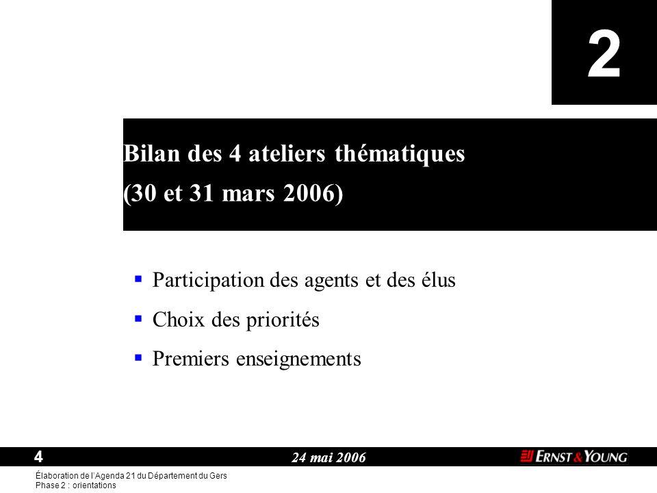 4 Élaboration de l'Agenda 21 du Département du Gers Phase 2 : orientations Thème : Bilan des 4 ateliers thématiques (30 et 31 mars 2006) 2  Participation des agents et des élus  Choix des priorités  Premiers enseignements