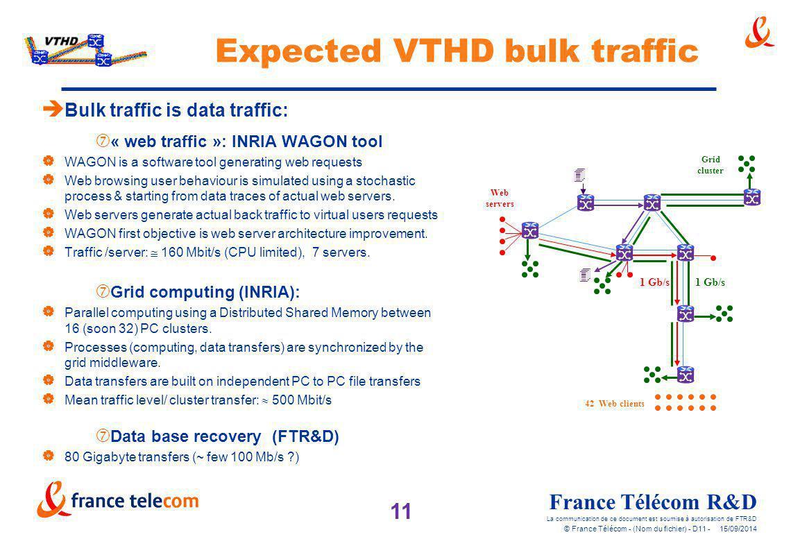 11 France Télécom R&D La communication de ce document est soumise à autorisation de FTR&D © France Télécom - (Nom du fichier) - D11 - 15/09/2014 Expec