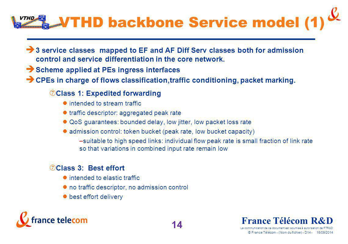 14 France Télécom R&D La communication de ce document est soumise à autorisation de FTR&D © France Télécom - (Nom du fichier) - D14 - 15/09/2014 VTHD