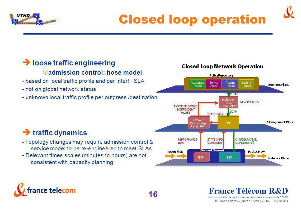 16 France Télécom R&D La communication de ce document est soumise à autorisation de FTR&D © France Télécom - (Nom du fichier) - D16 - 15/09/2014 Close