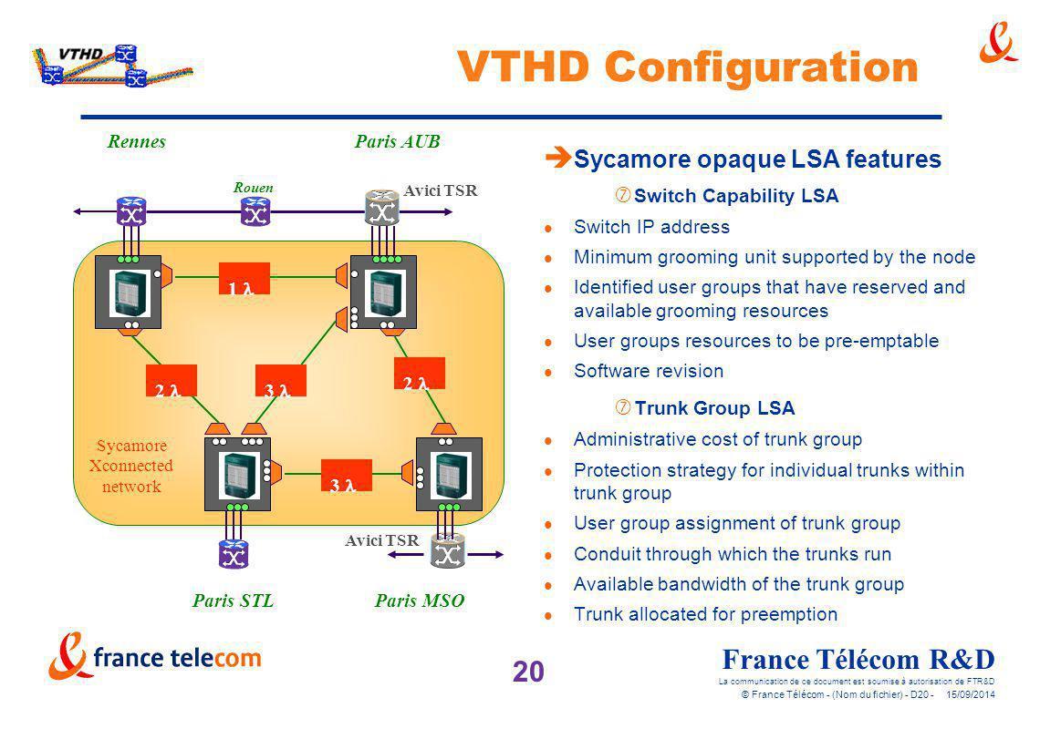 20 France Télécom R&D La communication de ce document est soumise à autorisation de FTR&D © France Télécom - (Nom du fichier) - D20 - 15/09/2014 VTHD