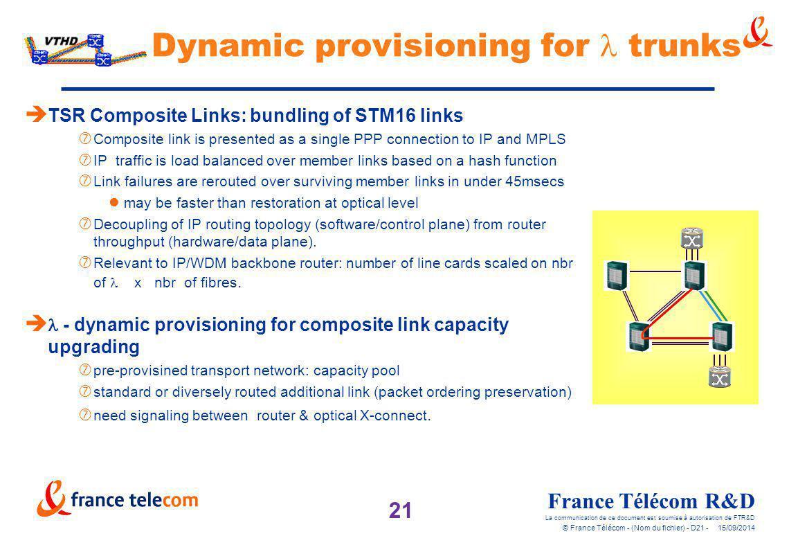 21 France Télécom R&D La communication de ce document est soumise à autorisation de FTR&D © France Télécom - (Nom du fichier) - D21 - 15/09/2014 Dynam