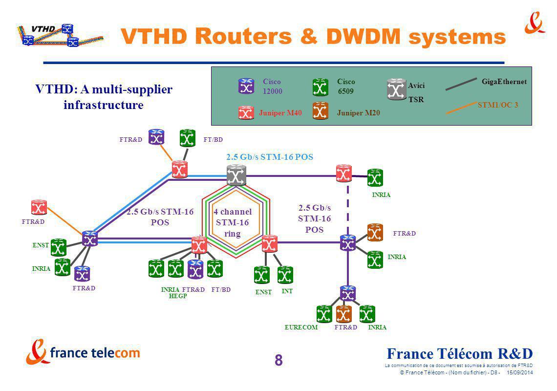 8 France Télécom R&D La communication de ce document est soumise à autorisation de FTR&D © France Télécom - (Nom du fichier) - D8 - 15/09/2014 VTHD Ro