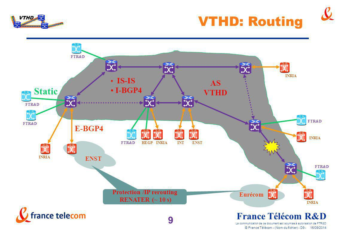 9 France Télécom R&D La communication de ce document est soumise à autorisation de FTR&D © France Télécom - (Nom du fichier) - D9 - 15/09/2014 VTHD: R
