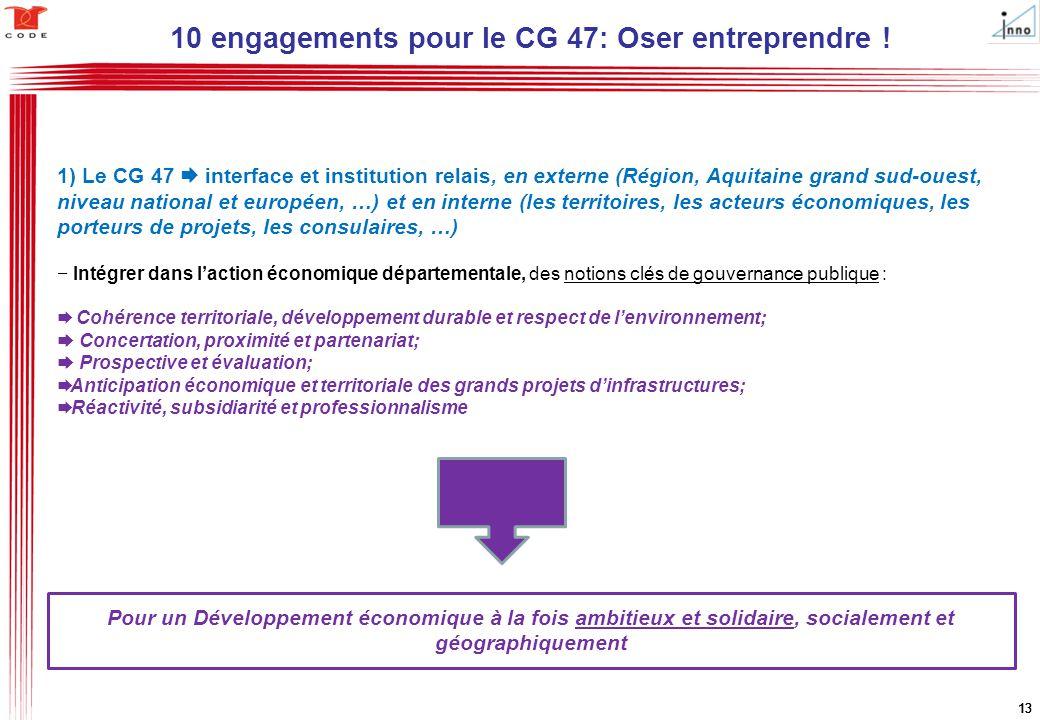 13 1) Le CG 47  interface et institution relais, en externe (Région, Aquitaine grand sud-ouest, niveau national et européen, …) et en interne (les te