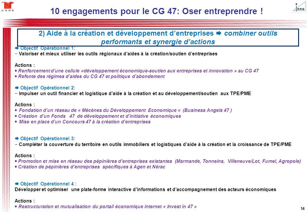 14 10 engagements pour le CG 47: Oser entreprendre !  Objectif Opérationnel 1: − Valoriser et mieux utiliser les outils régionaux d'aides à la créati