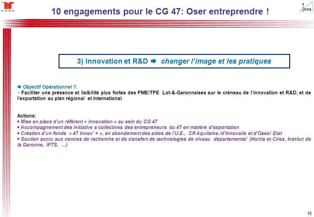15  Objectif Opérationnel 1: − Faciliter une présence et lisibilité plus fortes des PME/TPE Lot-&-Garonnaises sur le créneau de l'innovation et R&D,