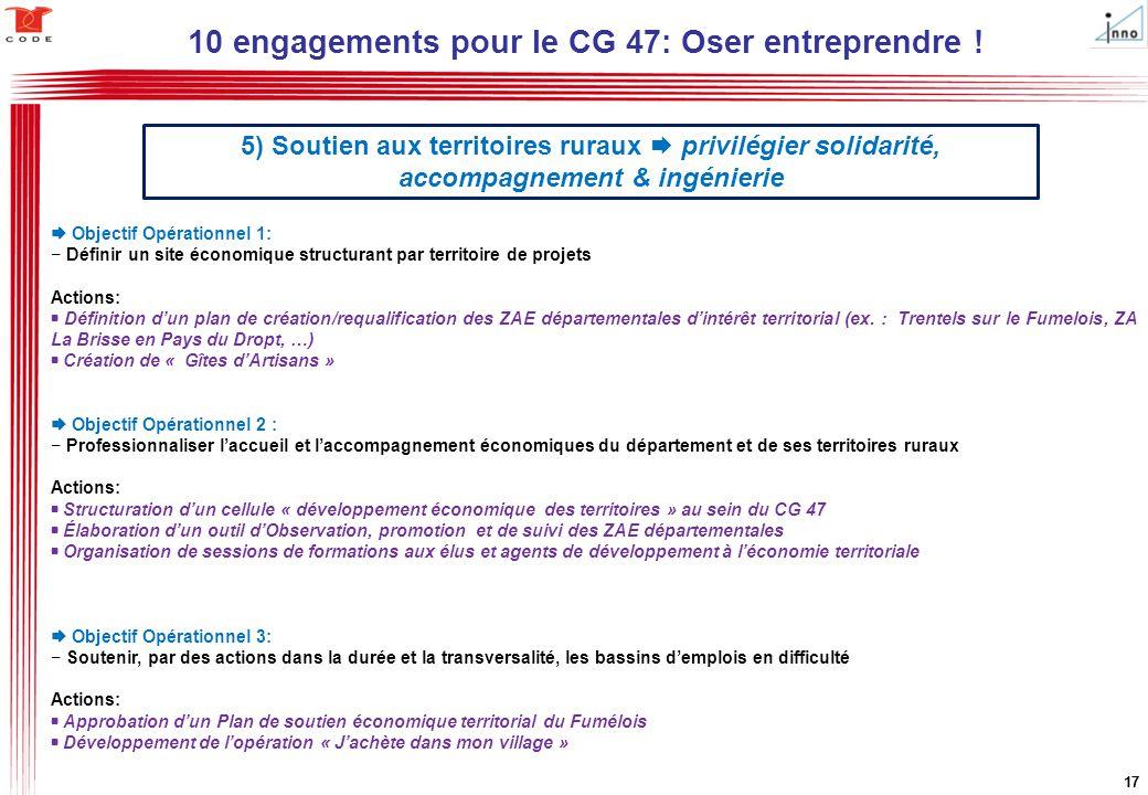 17  Objectif Opérationnel 1: − Définir un site économique structurant par territoire de projets Actions: Définition d'un plan de création/requalifica