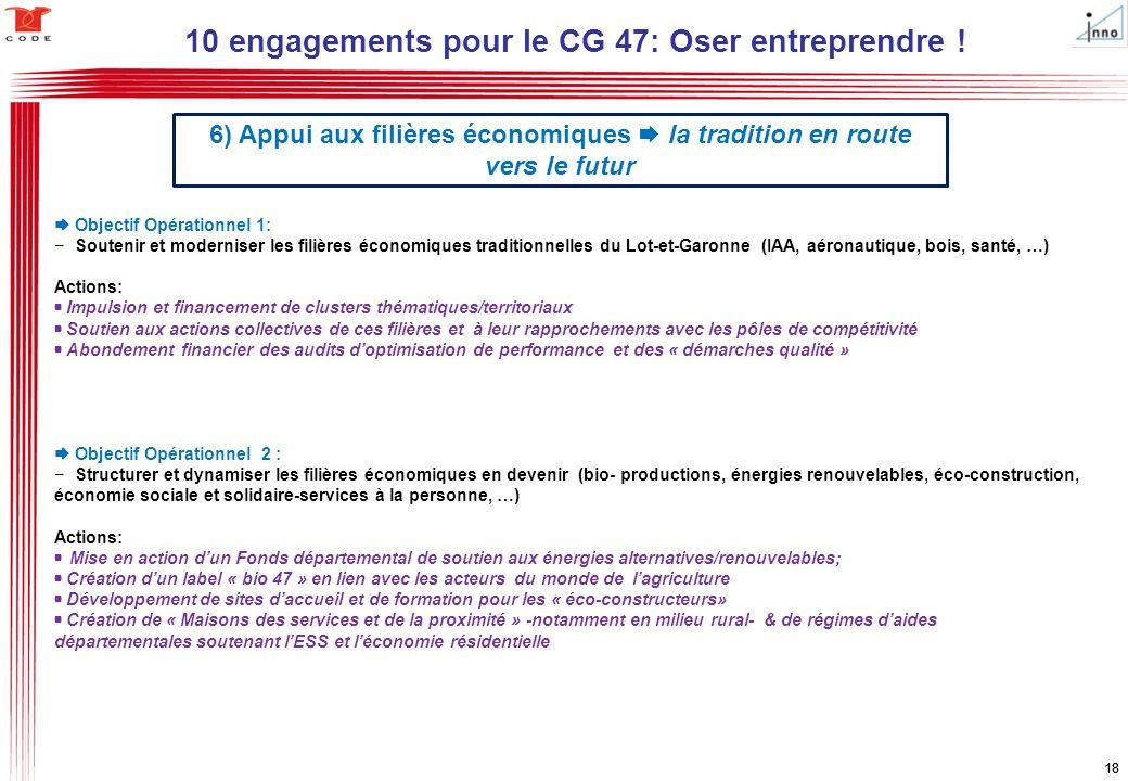 18  Objectif Opérationnel 1: − Soutenir et moderniser les filières économiques traditionnelles du Lot-et-Garonne (IAA, aéronautique, bois, santé, …)