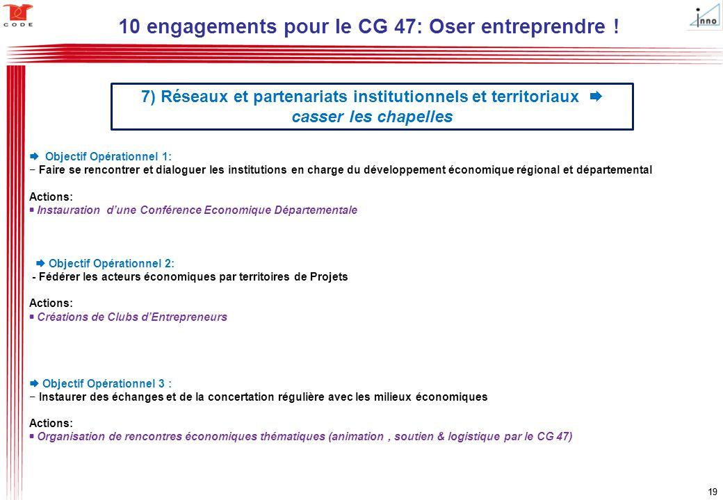19  Objectif Opérationnel 1: − Faire se rencontrer et dialoguer les institutions en charge du développement économique régional et départemental Acti