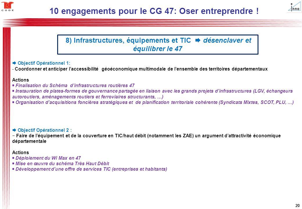 20  Objectif Opérationnel 1: - Coordonner et anticiper l'accessibilité géoéconomique multimodale de l'ensemble des territoires départementaux Actions