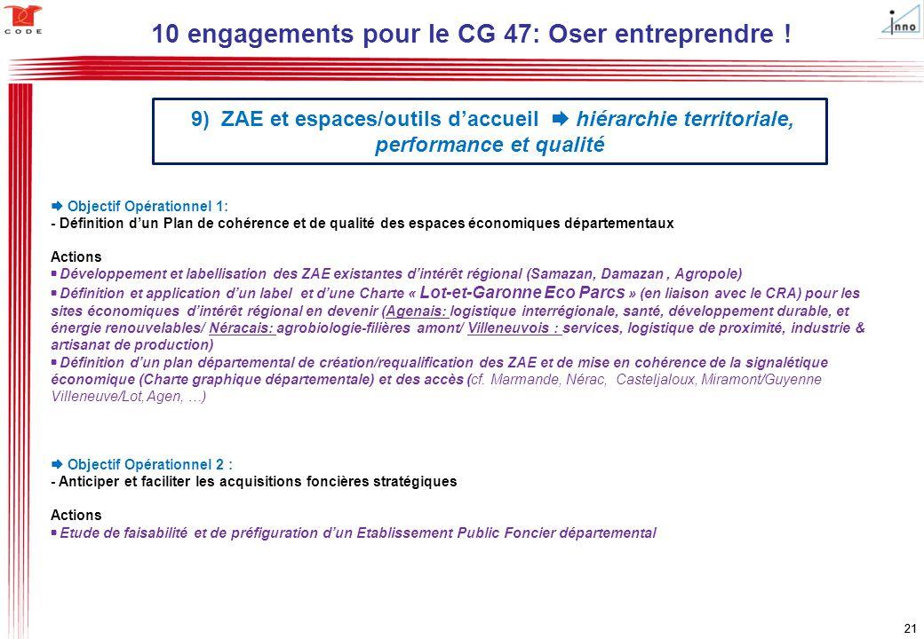 21  Objectif Opérationnel 1: - Définition d'un Plan de cohérence et de qualité des espaces économiques départementaux Actions Développement et labell