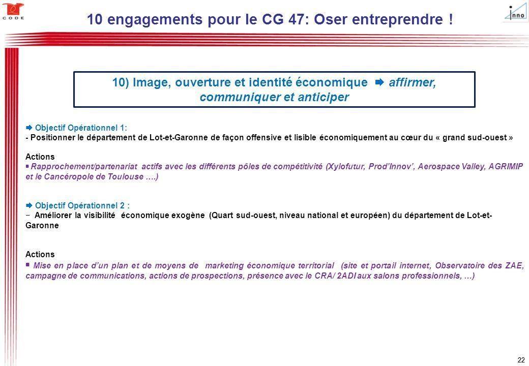 22  Objectif Opérationnel 1: - Positionner le département de Lot-et-Garonne de façon offensive et lisible économiquement au cœur du « grand sud-ouest