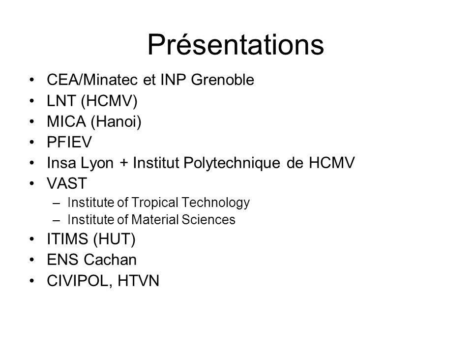 Présentations CEA/Minatec et INP Grenoble LNT (HCMV) MICA (Hanoi) PFIEV Insa Lyon + Institut Polytechnique de HCMV VAST –Institute of Tropical Technol
