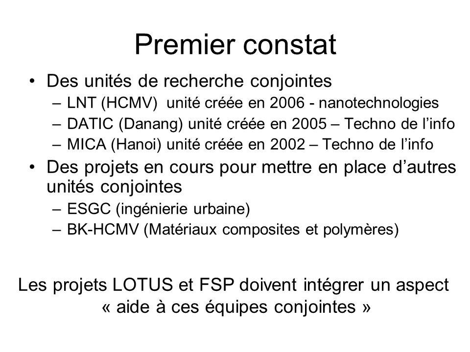 Premier constat Des unités de recherche conjointes –LNT (HCMV) unité créée en 2006 - nanotechnologies –DATIC (Danang) unité créée en 2005 – Techno de l'info –MICA (Hanoi) unité créée en 2002 – Techno de l'info Des projets en cours pour mettre en place d'autres unités conjointes –ESGC (ingénierie urbaine) –BK-HCMV (Matériaux composites et polymères) Les projets LOTUS et FSP doivent intégrer un aspect « aide à ces équipes conjointes »
