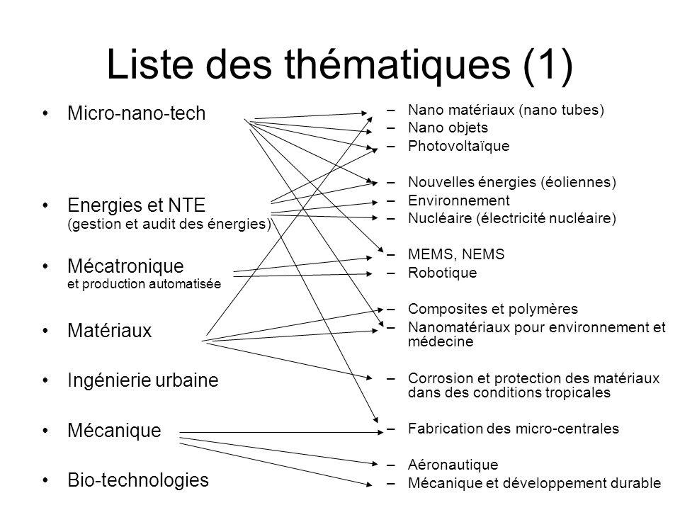 Liste des thématiques (1) Micro-nano-tech Energies et NTE (gestion et audit des énergies) Mécatronique et production automatisée Matériaux Ingénierie urbaine Mécanique Bio-technologies –Nano matériaux (nano tubes) –Nano objets –Photovoltaïque –Nouvelles énergies (éoliennes) –Environnement –Nucléaire (électricité nucléaire) –MEMS, NEMS –Robotique –Composites et polymères –Nanomatériaux pour environnement et médecine –Corrosion et protection des matériaux dans des conditions tropicales –Fabrication des micro-centrales –Aéronautique –Mécanique et développement durable