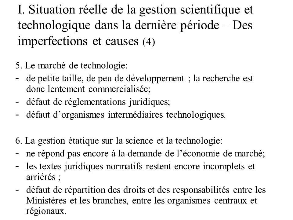 I. Situation réelle de la gestion scientifique et technologique dans la dernière période – Des imperfections et causes (4) 5. Le marché de technologie