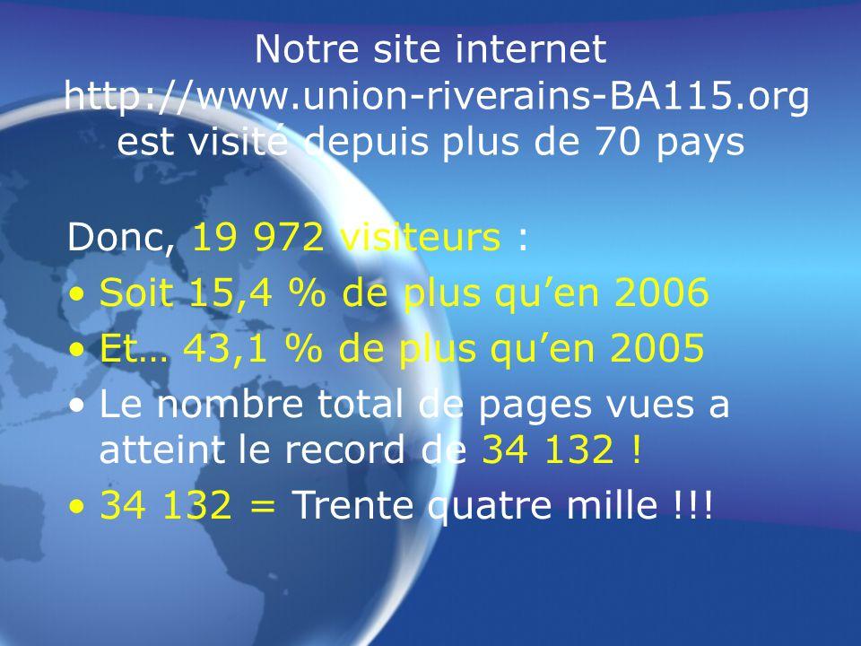 Notre site internet http://www.union-riverains-BA115.org est visité depuis plus de 70 pays D'abord depuis la France (84 %) Puis les Etats-Unis (6 %) Pays européens divers (7 %) Le reste s'éparpille sur une soixantaine de pays.