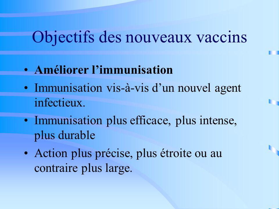 Objectifs des nouveaux vaccins Améliorer l'immunisation Immunisation vis-à-vis d'un nouvel agent infectieux.