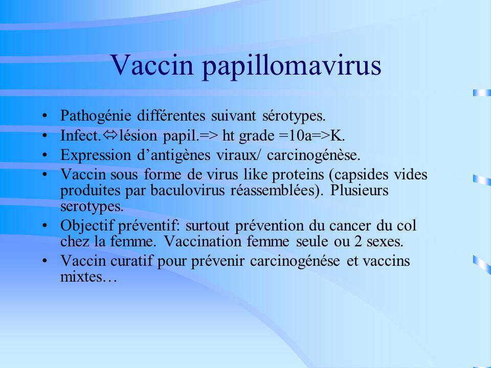 Vaccin papillomavirus Pathogénie différentes suivant sérotypes.