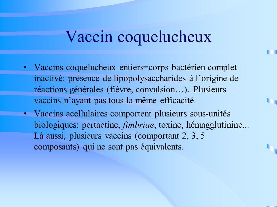 Vaccin coquelucheux Vaccins coquelucheux entiers=corps bactérien complet inactivé: présence de lipopolysaccharides à l'origine de réactions générales (fièvre, convulsion…).
