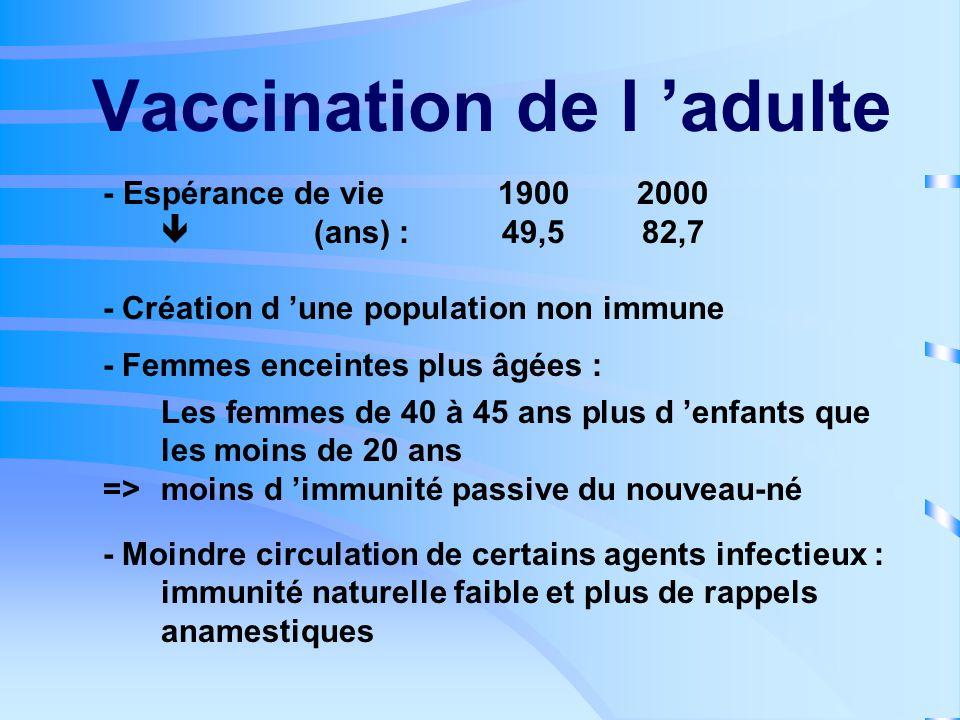 Vaccination de l 'adulte Rougeole : 500 000 cas en 1987 80 000 cas en 1997 Mais : > 10 ans sont passés de 10 % à 48 % Coqueluche : Cas actuels Nourrissons non vaccinés Adultes vaccinés dans l 'enfance