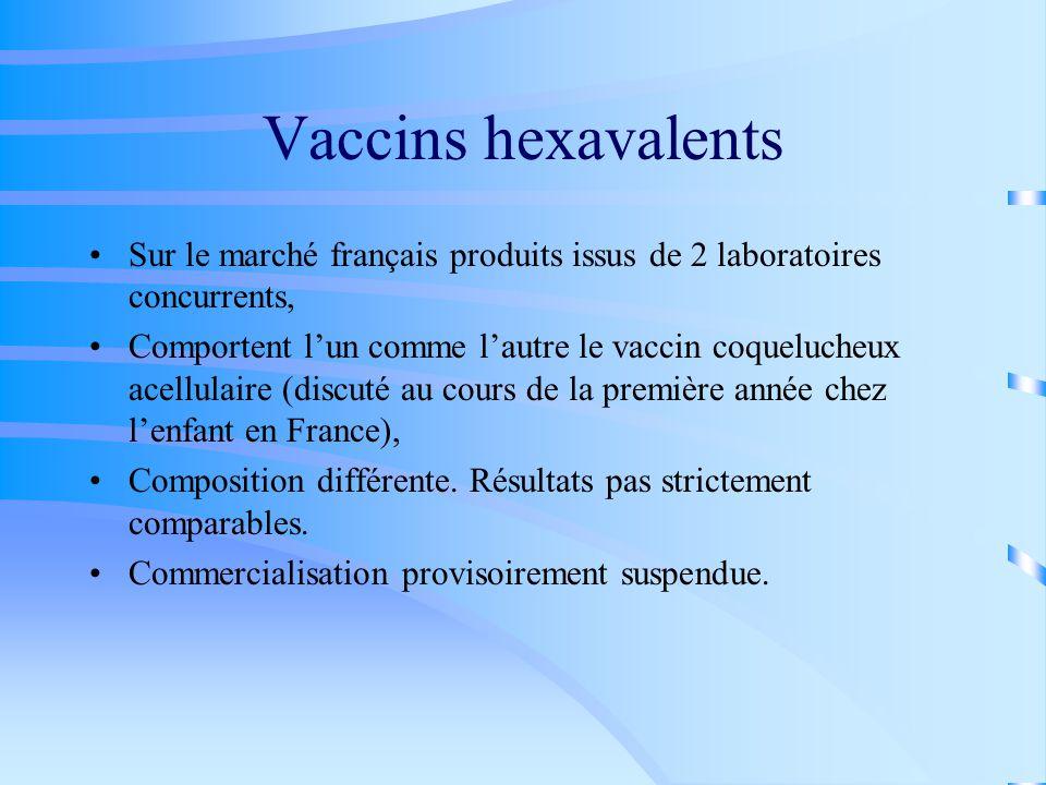 Vaccins hexavalents Sur le marché français produits issus de 2 laboratoires concurrents, Comportent l'un comme l'autre le vaccin coquelucheux acellulaire (discuté au cours de la première année chez l'enfant en France), Composition différente.