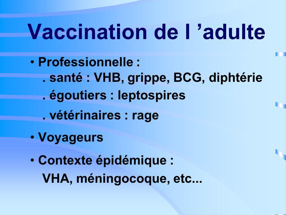 Vaccination de l 'adulte Couverture vaccinale globale insuffisante : Ans 6-1415-2425-3435-54> 55 Vaccinsansansansansans Diphtérie9999936937 Tétanos100100938365 Polio10099906834 VHB356040248
