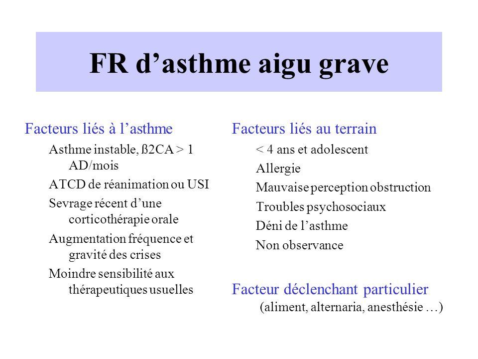 FR d'asthme aigu grave Facteurs liés à l'asthme Asthme instable, ß2CA > 1 AD/mois ATCD de réanimation ou USI Sevrage récent d'une corticothérapie oral