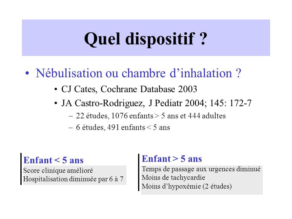 Quel dispositif ? Nébulisation ou chambre d'inhalation ? CJ Cates, Cochrane Database 2003 JA Castro-Rodriguez, J Pediatr 2004; 145: 172-7 –22 études,