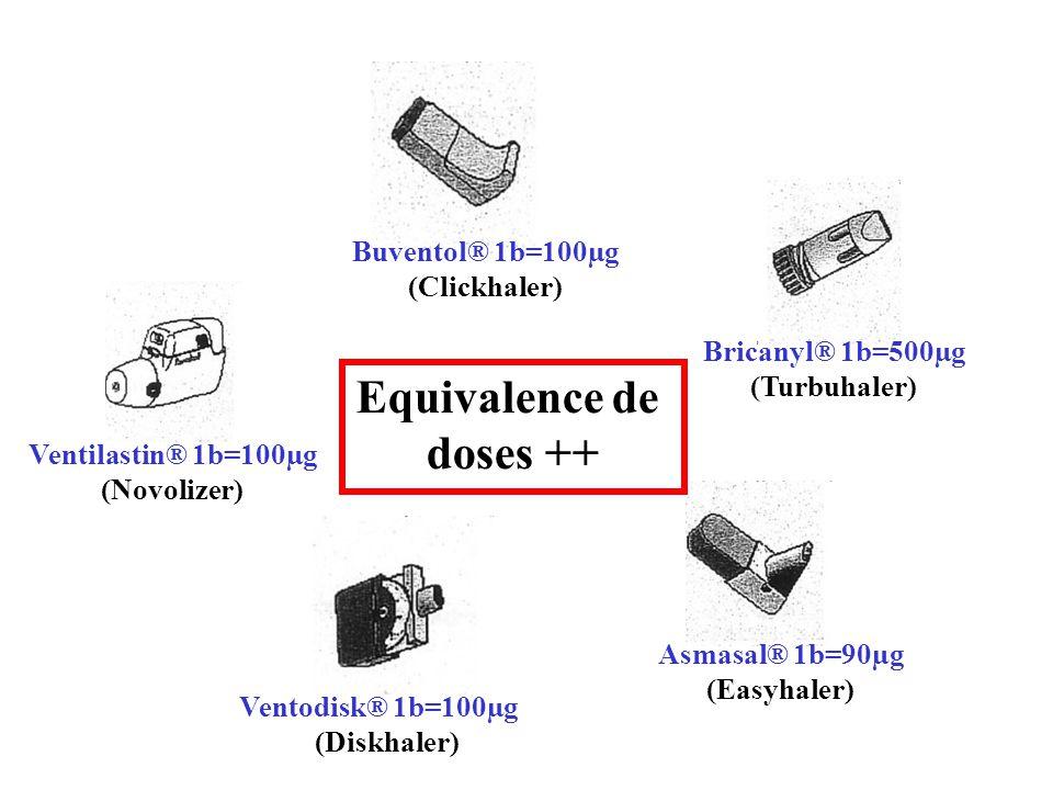 Ventilastin® 1b=100µg (Novolizer) Bricanyl® 1b=500µg (Turbuhaler) Buventol® 1b=100µg (Clickhaler) Ventodisk® 1b=100µg (Diskhaler) Asmasal® 1b=90µg (Ea