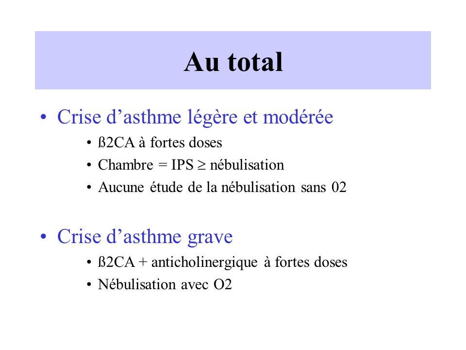 Au total Crise d'asthme légère et modérée ß2CA à fortes doses Chambre = IPS  nébulisation Aucune étude de la nébulisation sans 02 Crise d'asthme grav