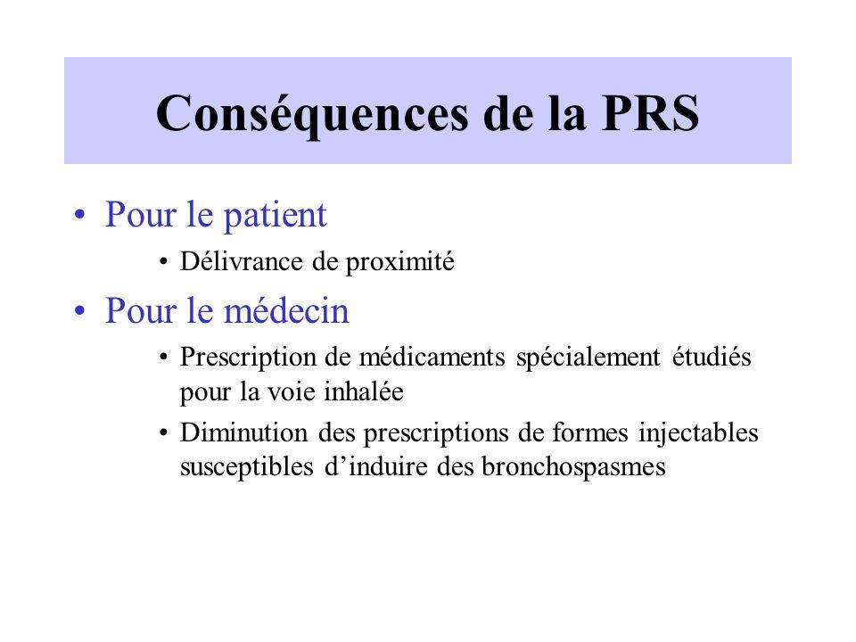 Conséquences de la PRS Pour le patient Délivrance de proximité Pour le médecin Prescription de médicaments spécialement étudiés pour la voie inhalée D