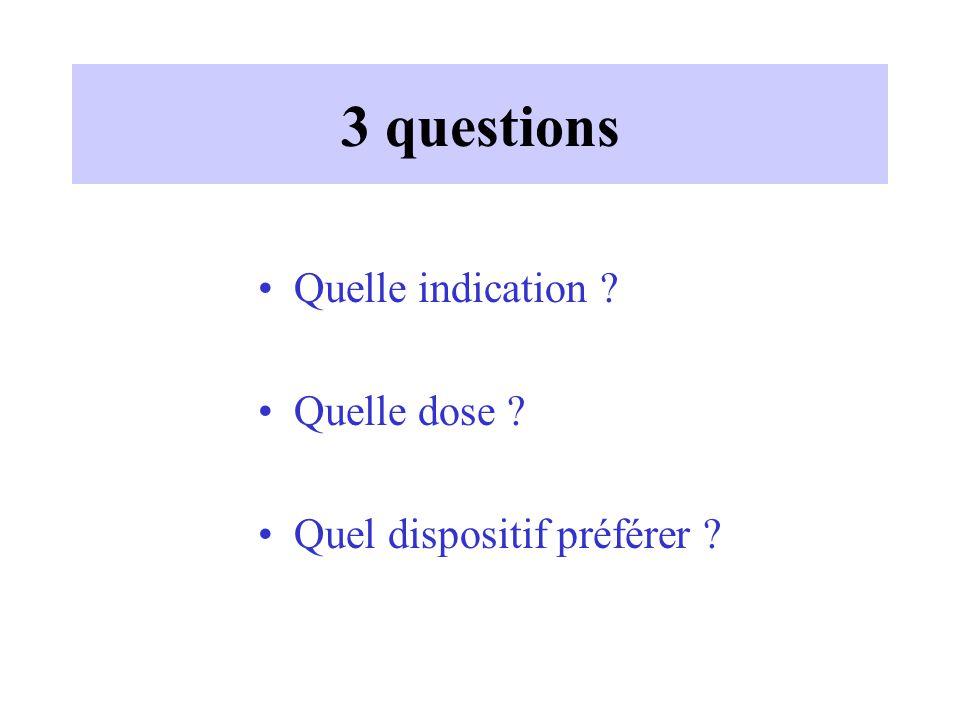 3 questions Quelle indication ? Quelle dose ? Quel dispositif préférer ?