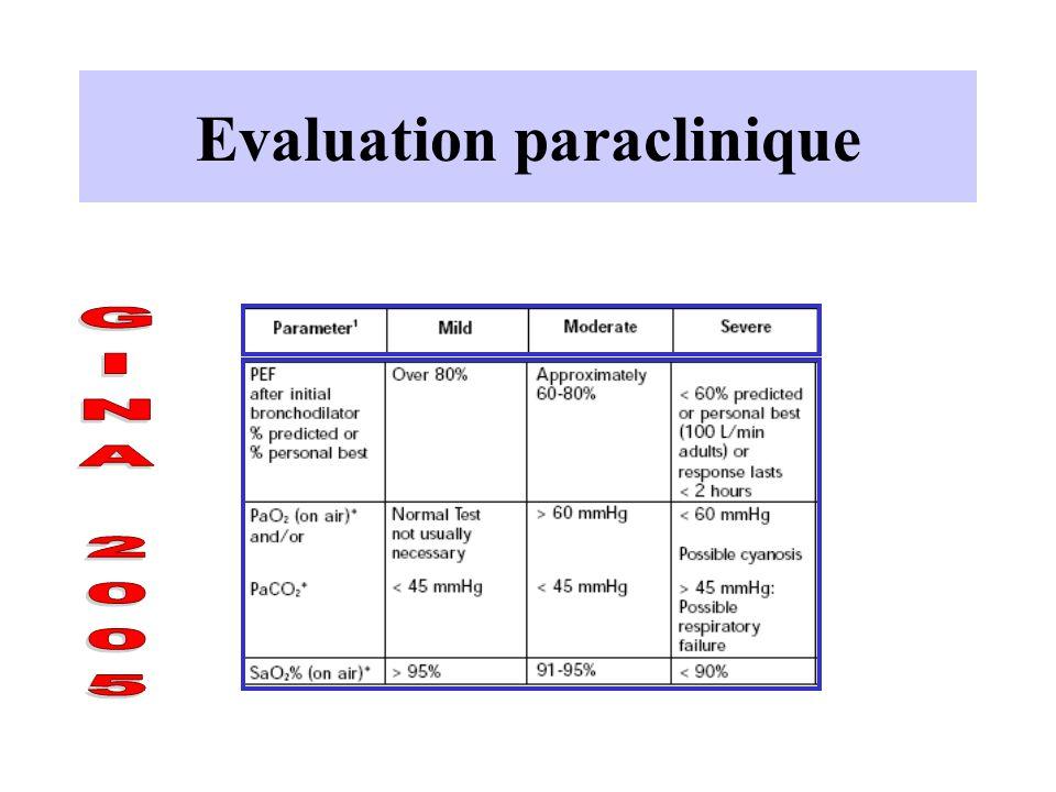 Evaluation paraclinique