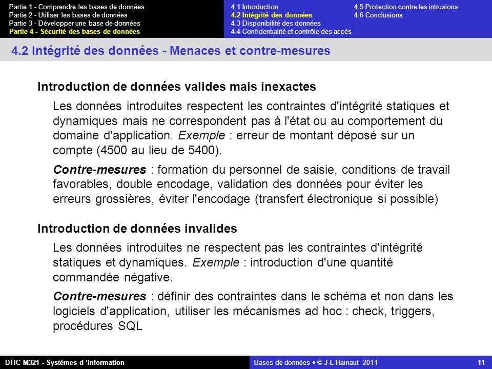 Bases de données   J-L Hainaut 2011 11 Partie 1 - Comprendre les bases de données Partie 2 - Utiliser les bases de données Partie 3 - Développer une base de données Partie 4 - Sécurité des bases de données DTIC M321 - Systèmes d 'information 4.2 Intégrité des données - Menaces et contre-mesures Introduction de données valides mais inexactes Les données introduites respectent les contraintes d intégrité statiques et dynamiques mais ne correspondent pas à l état ou au comportement du domaine d application.