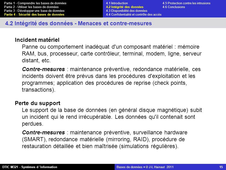 Bases de données   J-L Hainaut 2011 15 Partie 1 - Comprendre les bases de données Partie 2 - Utiliser les bases de données Partie 3 - Développer une base de données Partie 4 - Sécurité des bases de données DTIC M321 - Systèmes d 'information 4.2 Intégrité des données - Menaces et contre-mesures Incident matériel Panne ou comportement inadéquat d un composant matériel : mémoire RAM, bus, processeur, carte contrôleur, terminal, modem, ligne, serveur distant, etc.