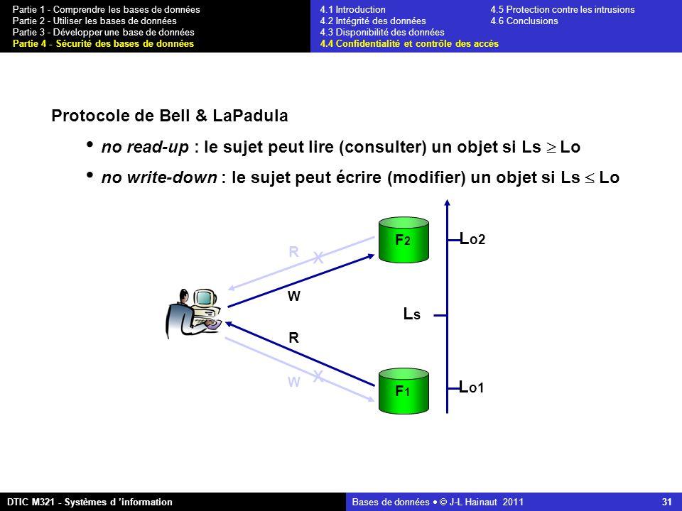 Bases de données   J-L Hainaut 2011 31 Partie 1 - Comprendre les bases de données Partie 2 - Utiliser les bases de données Partie 3 - Développer une base de données Partie 4 - Sécurité des bases de données DTIC M321 - Systèmes d 'information 4.1 Introduction4.5 Protection contre les intrusions 4.2 Intégrité des données 4.6 Conclusions 4.3 Disponibilité des données 4.4 Confidentialité et contrôle des accès Protocole de Bell & LaPadula no read-up : le sujet peut lire (consulter) un objet si Ls  Lo no write-down : le sujet peut écrire (modifier) un objet si Ls  Lo L o2 LsLs F2F2 R L o1 F1F1 W R W x x